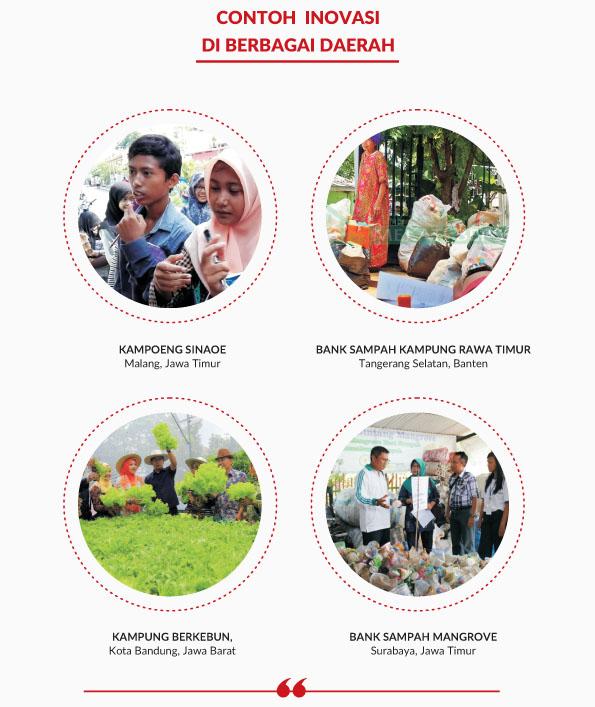 Contoh Inovasi Daerah