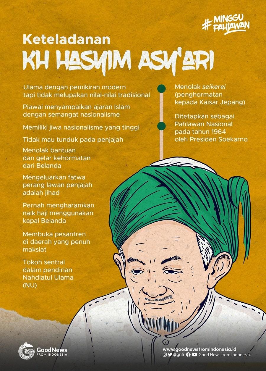 Teladan Kiai Hasyim Asy'ari dan kiprahnya dalam melawan penjajah.