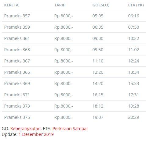 Jadwal kereta Prameks per 1 Desember 2019.