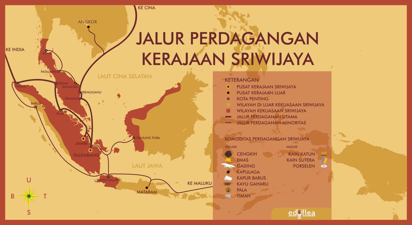 Jalur Perdagangan Sriwijaya