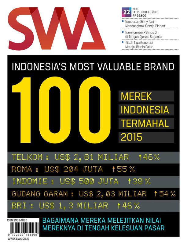 Majalah SWA 2020