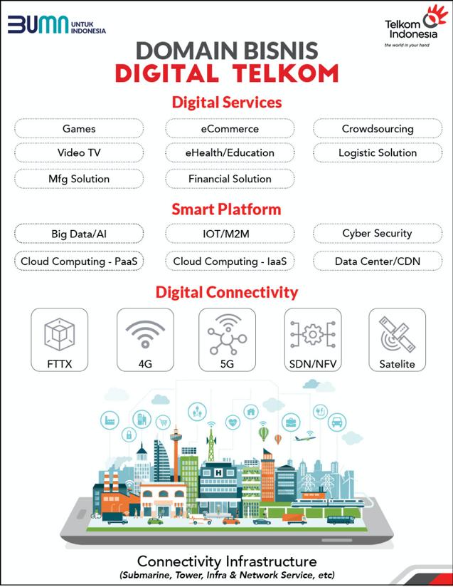 domain bisnis digital