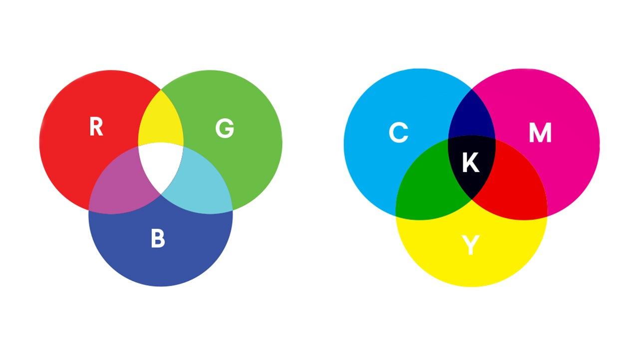 Komposisi warna CMYK dan RGB   99design.com