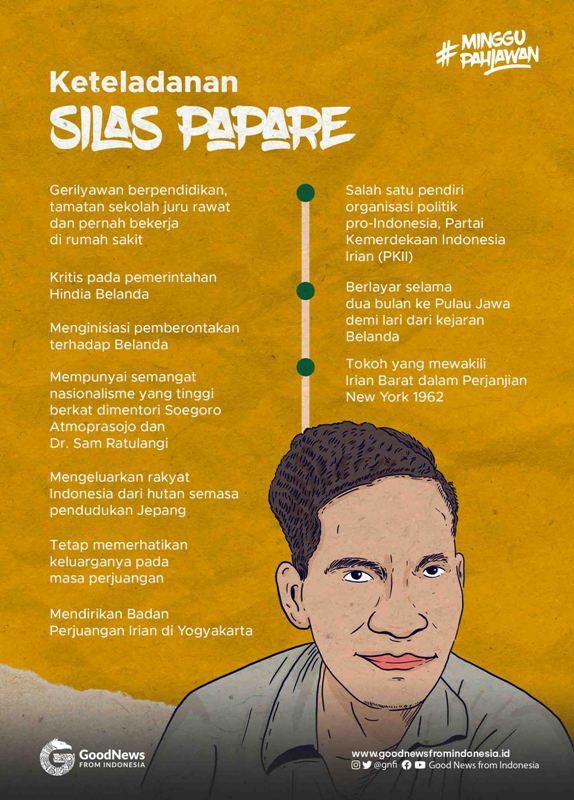 Infografik Silas Papare.