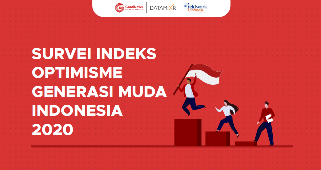 Indeks Optimisme Generasi Muda Indonesia 2020