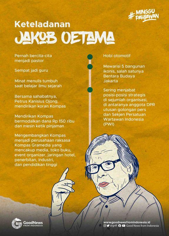 Infografik Jakob Oetama.