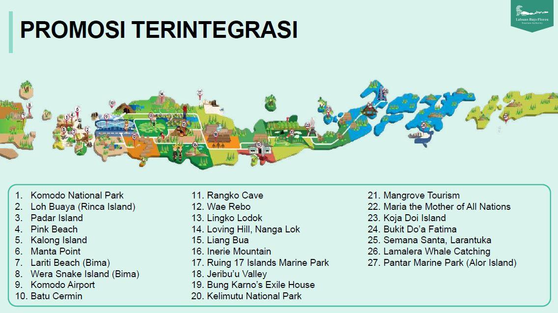 Daftar tempat wisata di Nusa Tenggara Timur (NTT).