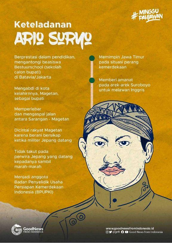Infografik Ario Suryo.