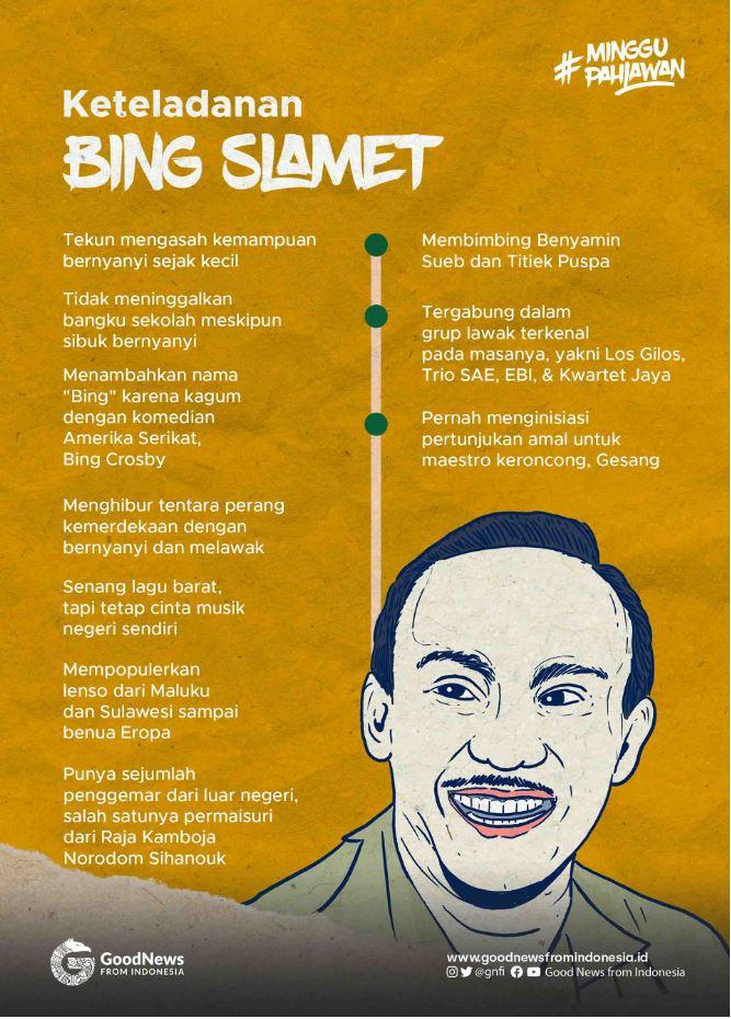 Bing Slamet