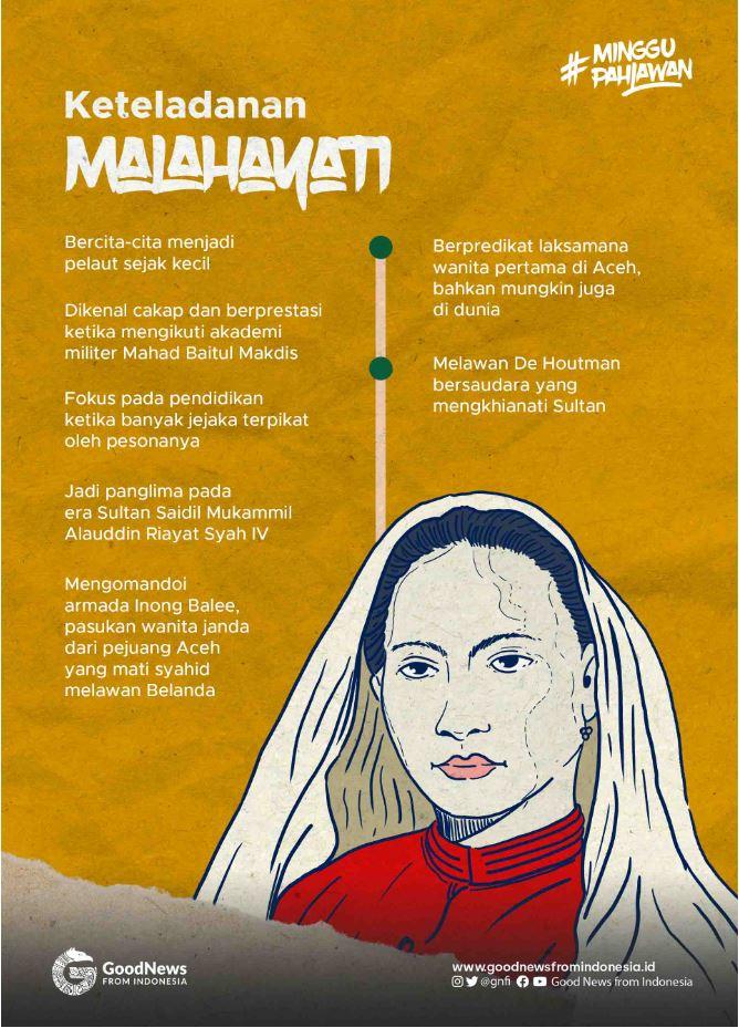 Infografik Malahayati.