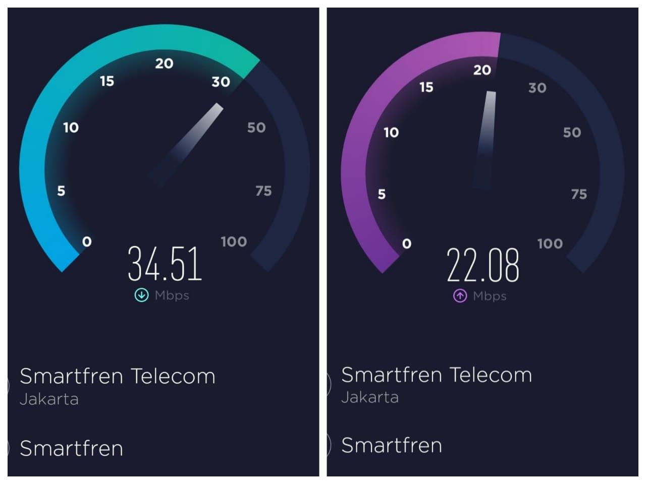 Kecepatan download dan upload smartfren