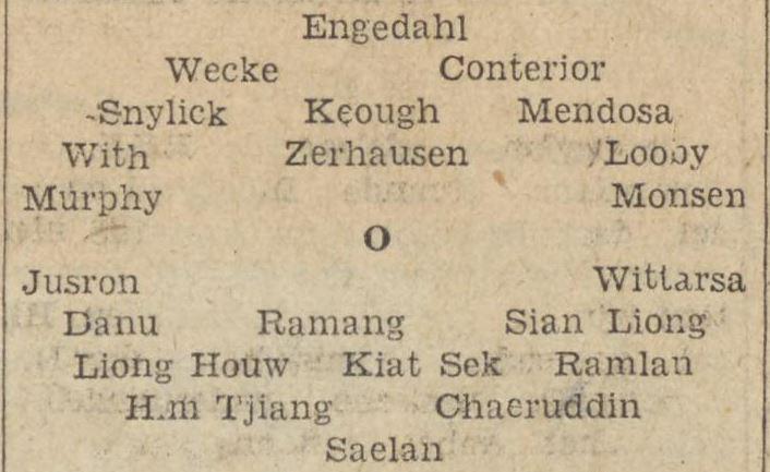 Susunan line-up Indonesia versus Amerika Serikat.