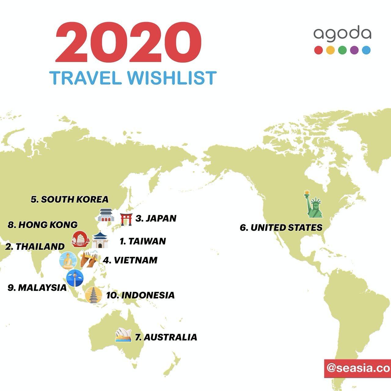 10 negara tujuan wisata di era new normal