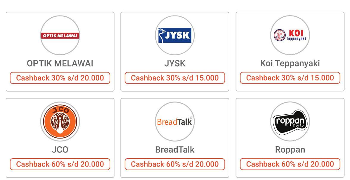 Beberapa contoh cashback pembayaran melalui ShopeePay © Shopee.co.id