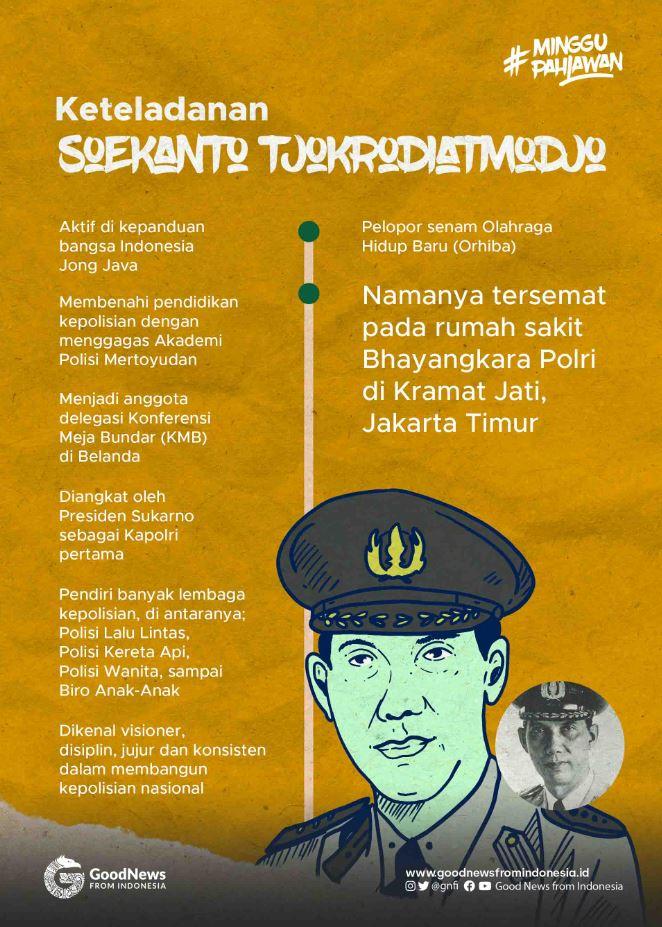 Infografik Soekanto, Juang M. Nugraha