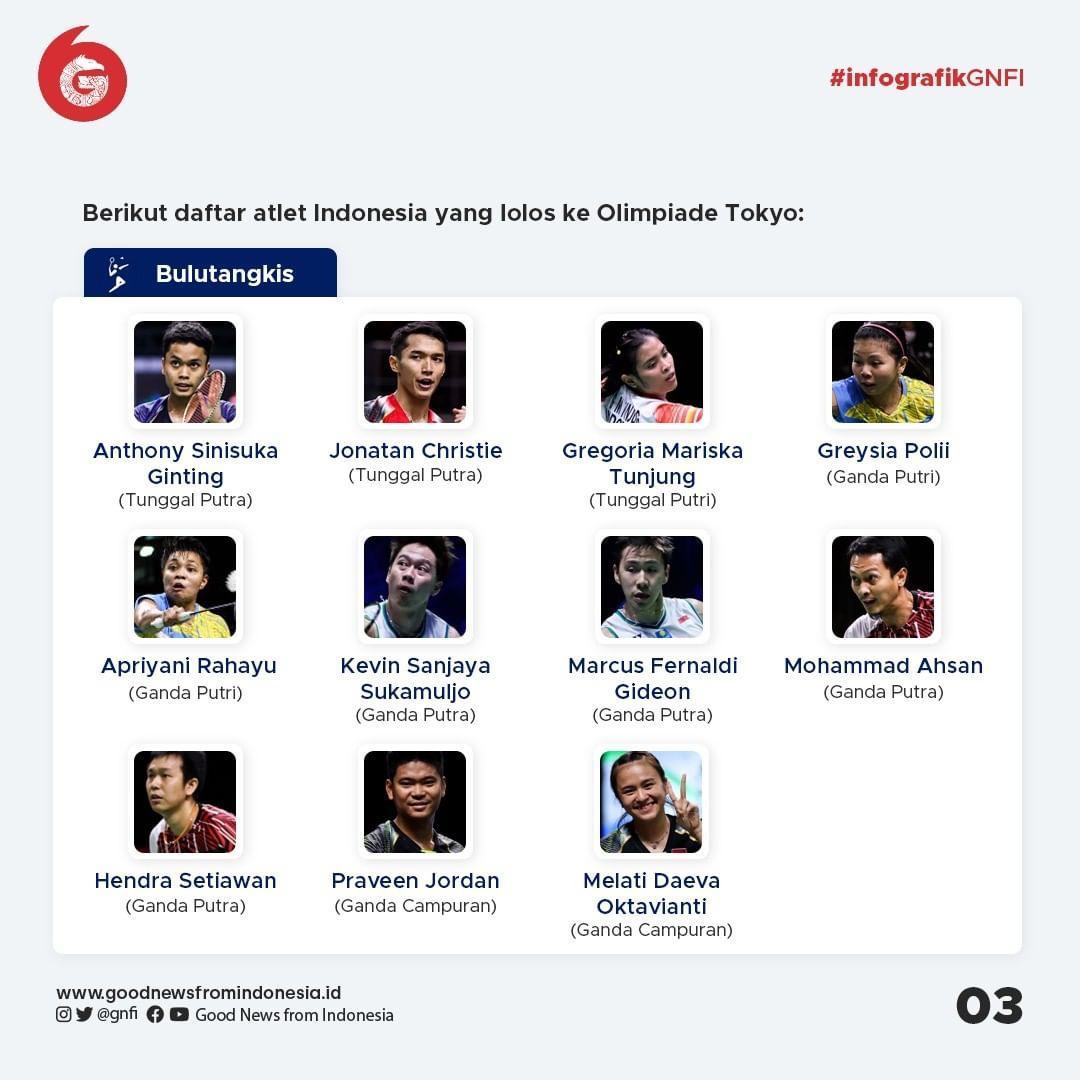 Daftar 11 atlet Indonesia cabang olahraga bulu tangkis di Olimpiade Tokyo 2020 | GNFI