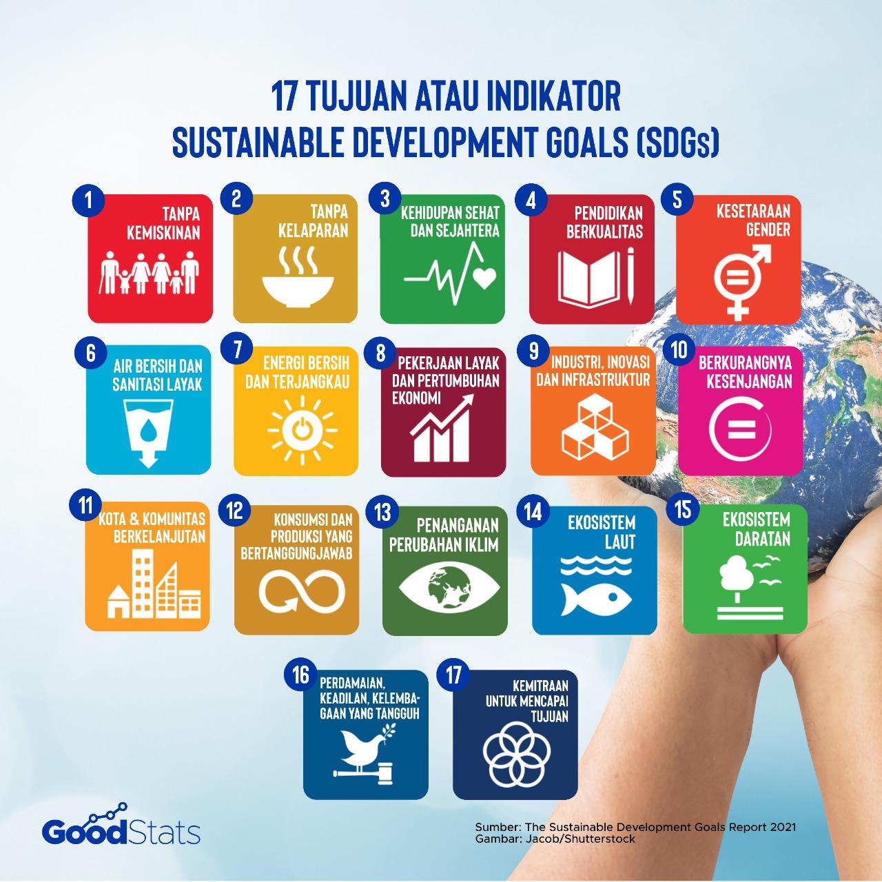 17 Tujuan Pembangunan Berkelanjutan atau Sustainable Development Goals (SDGs) | Foto : GoodStats