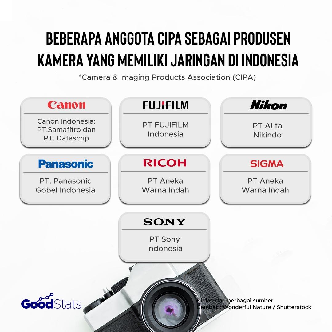 Anggota CIPA yang berjejaring di Indonesia. | Foto : GoodStat