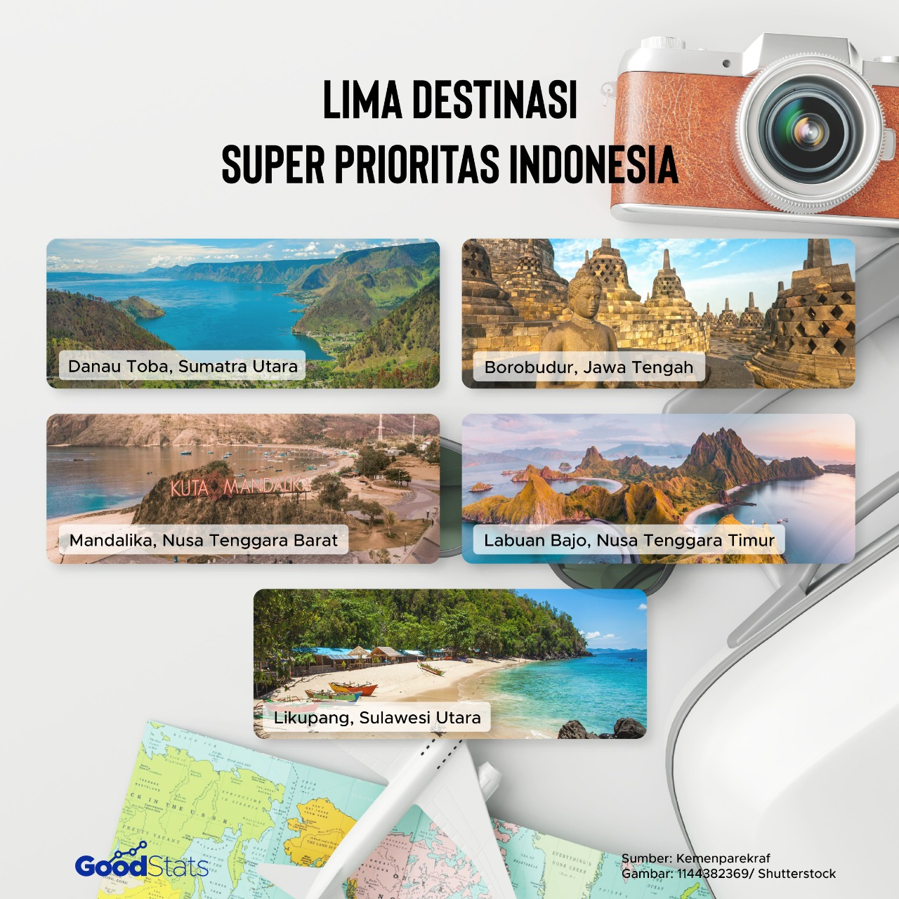 Daftar destinasi pariwisata prioritas Indonesia | Goodstats