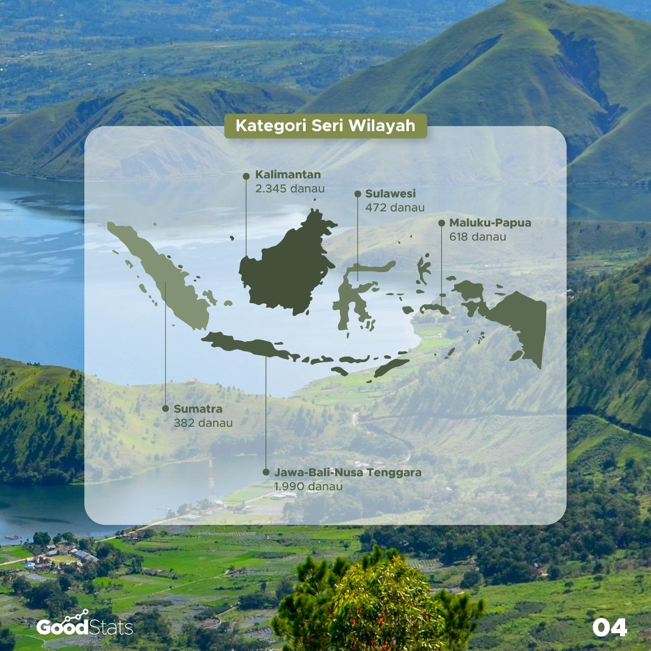 Jumlah danau di masing-masing wilayah | Foto : GoodStats