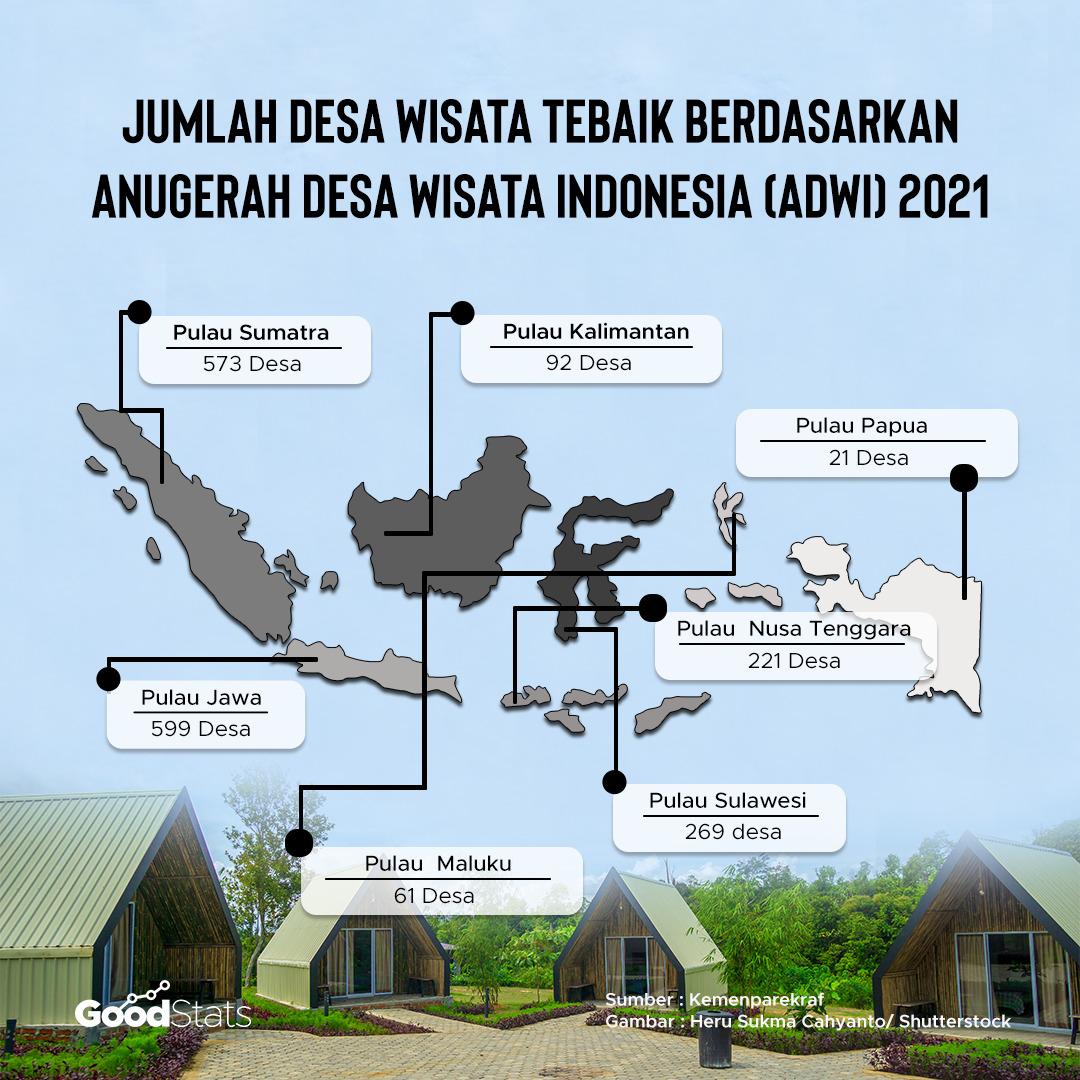 jumlah desa wisata di indonesia