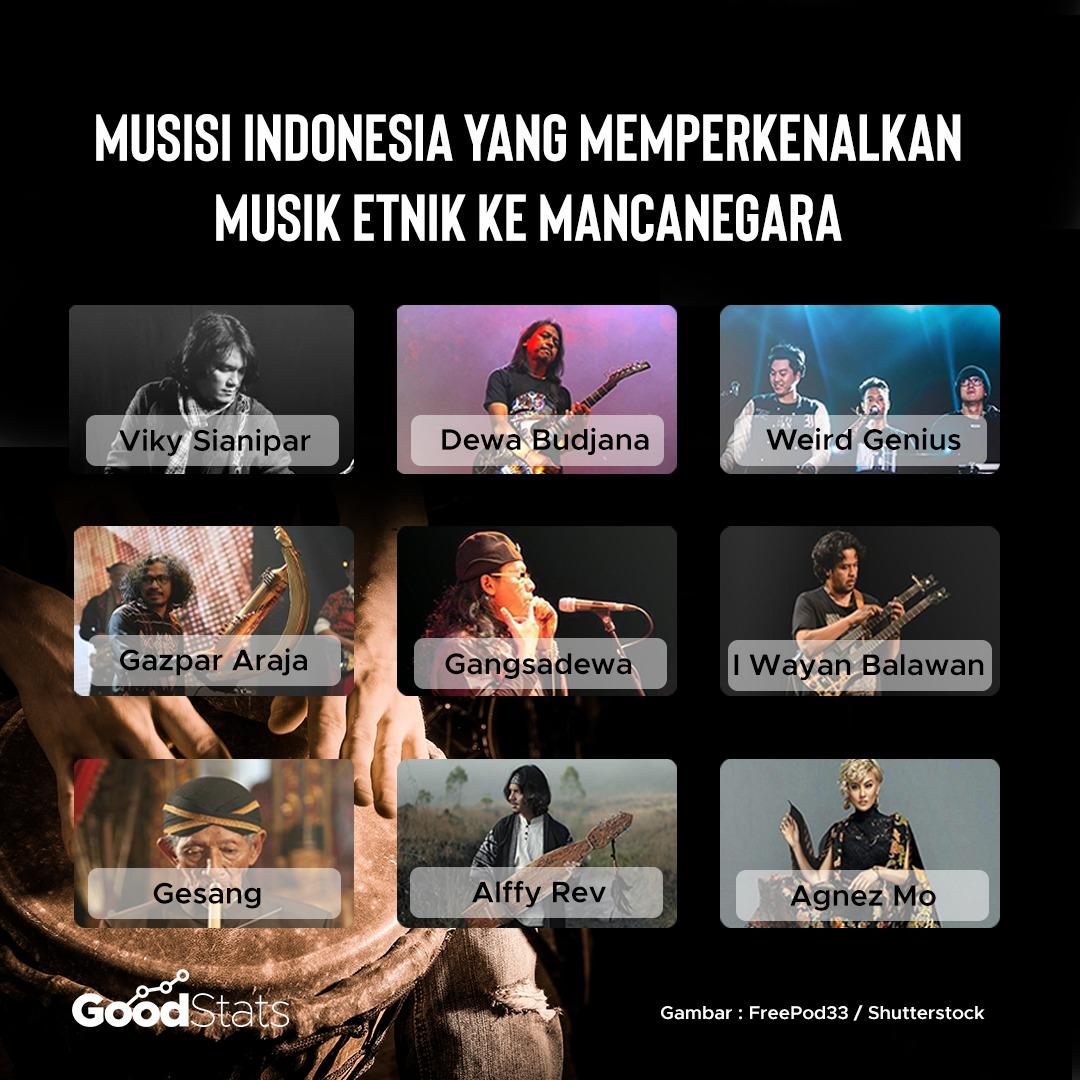 Musisi Indonesia yang memperkenalkan musik etnik ke mancanegara | GoodStats