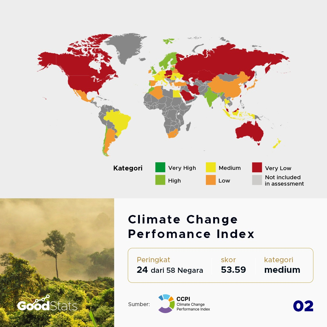 Sebaran wilayah yang diteliti dalam laporan CCPI 2021 dan Indonesia berada di kategori