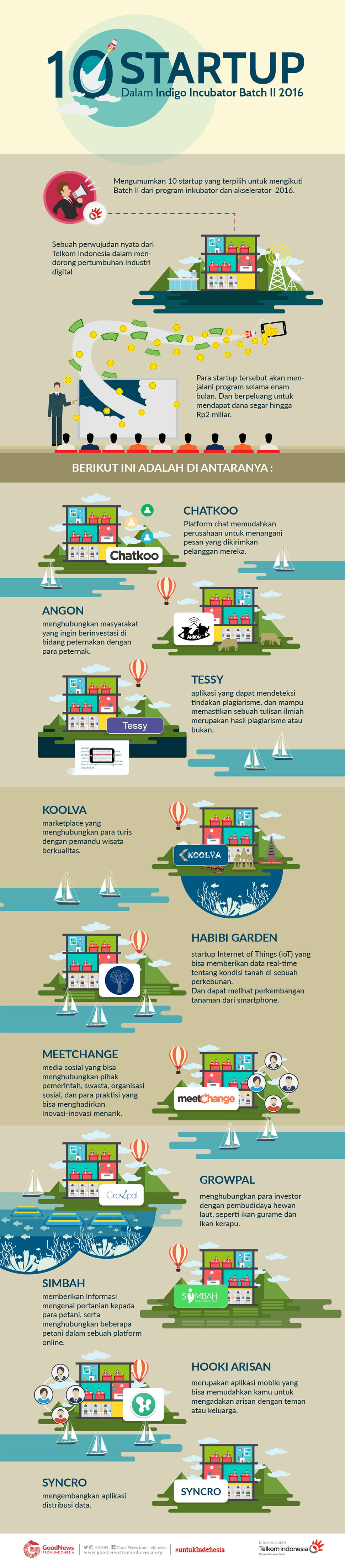10 Startup masa depan Indonesia