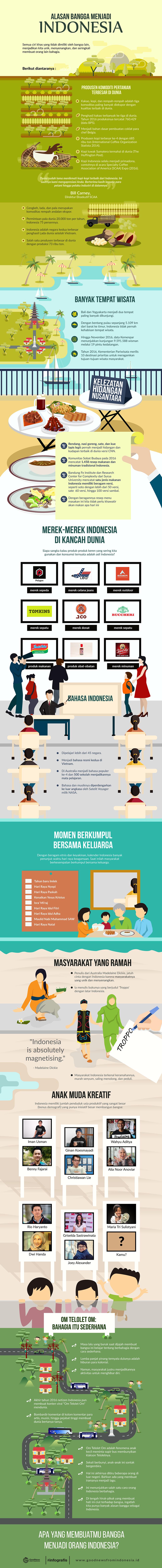 Alasan Bangga Menjadi Indonesia