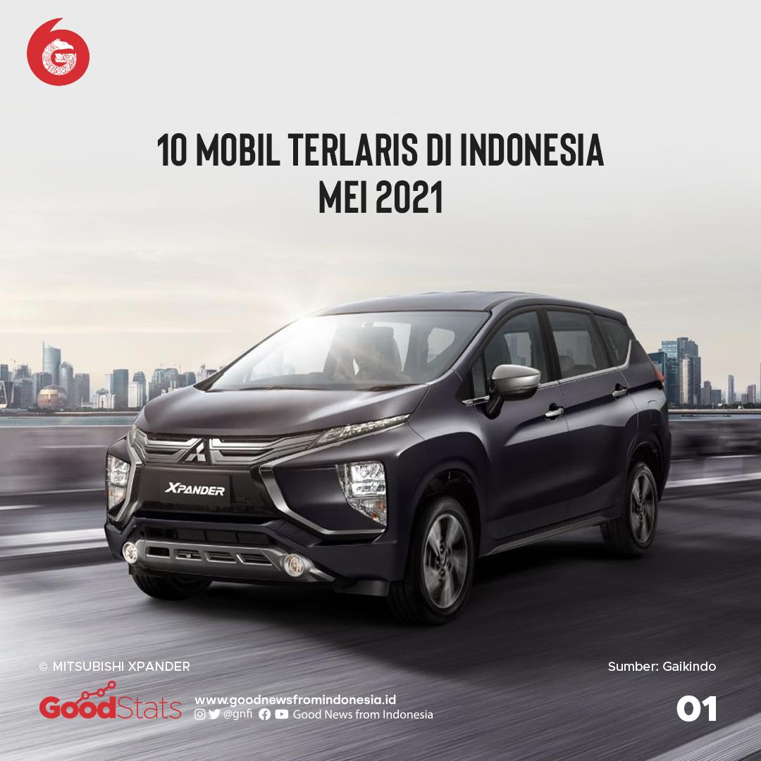 Daftar Mobil Terlaris Bulan Mei 2021 di Indonesia | Good News From Indonesia