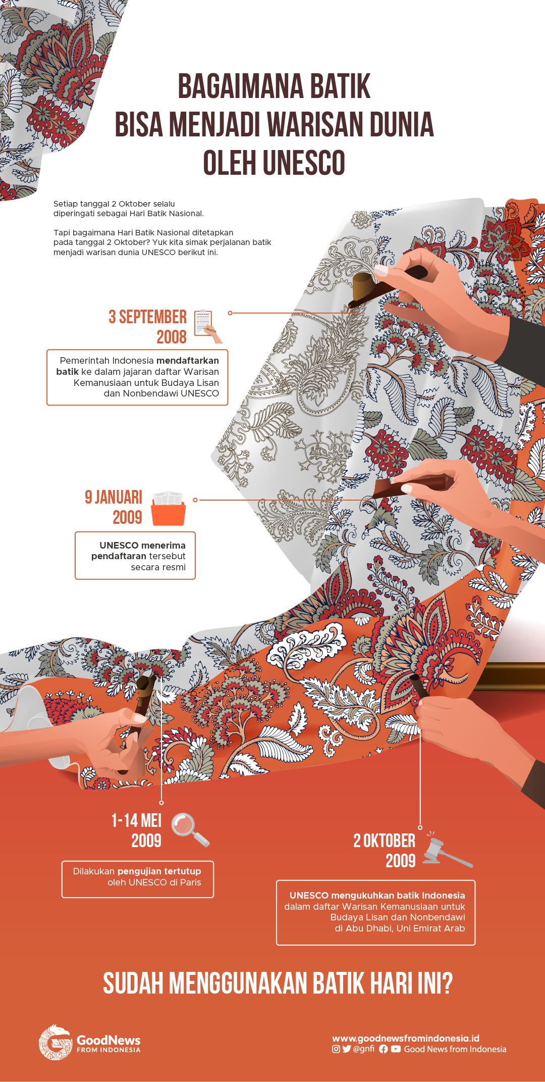 Di Balik Cerita Soal Batik yang Menjadi Warisan Dunia