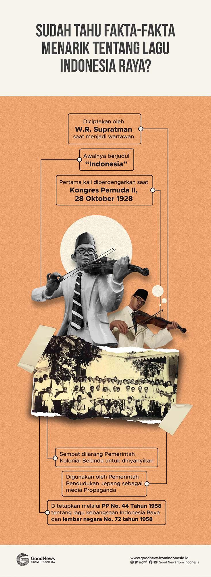 Fakta Menarik Tentang Lagu Indonesia Raya