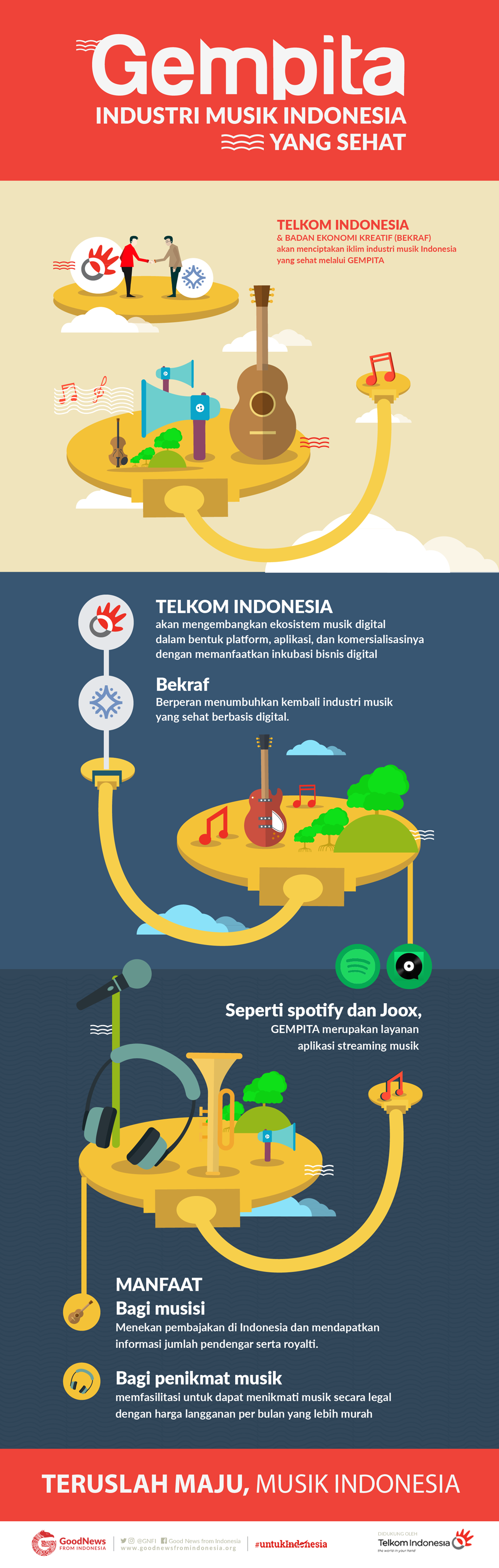 Gempita Industri Musik Indonesia yang Sehat