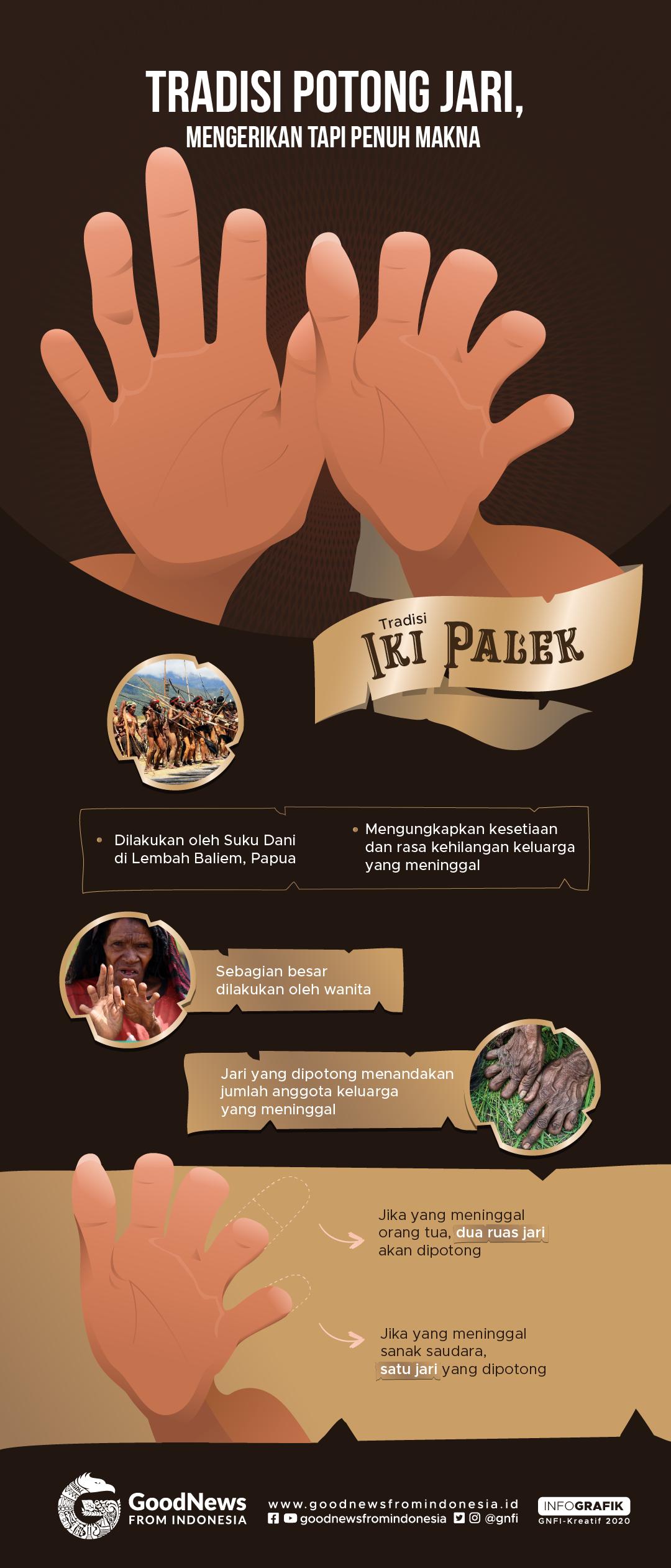 Iki Palek, Tradisi Potong Jari Suku Dani