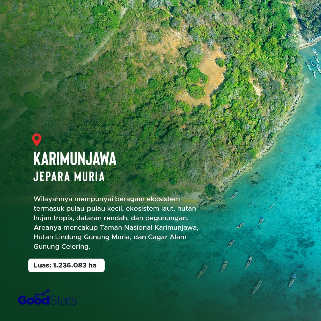 3 Cagar Biosfer Baru Indonesia yang Ditetapkan oleh UNESCO