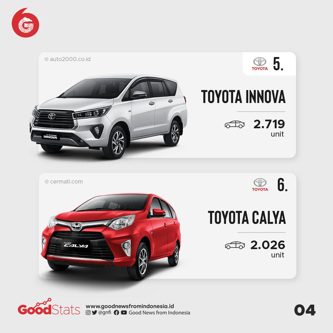 Daftar Mobil Terlaris Bulan Mei 2021 di Indonesia