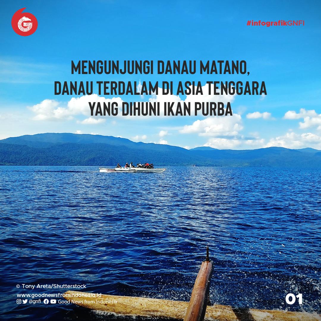 Danau Matano, Danau Terdalam di Asia Tenggara yang Dihuni Ikan Purba