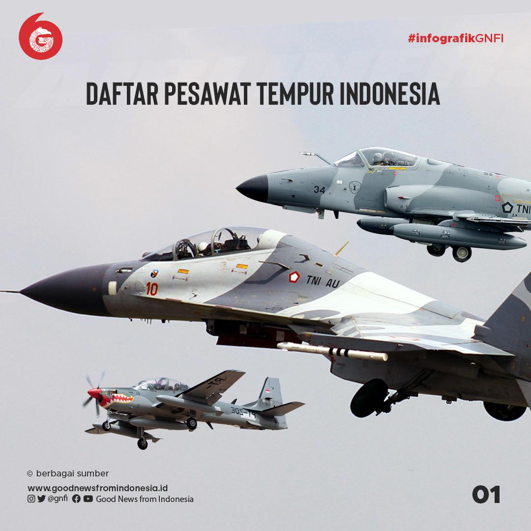 Deretan Pesawat Tempur yang Dimiliki Indonesia