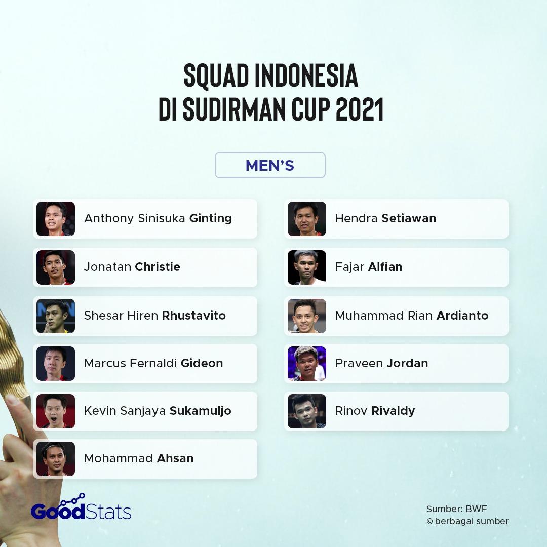 Draw dan Skuad Indonesia di Sudirman Cup 2021