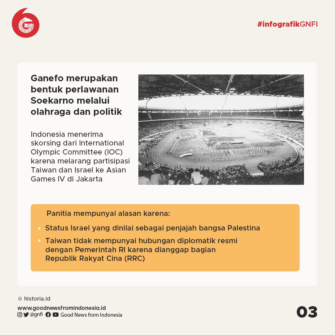 Ganefo, Olimpiade Tandingan Ciptaan Soekarno yang Menyatukan Olahraga dan Politik