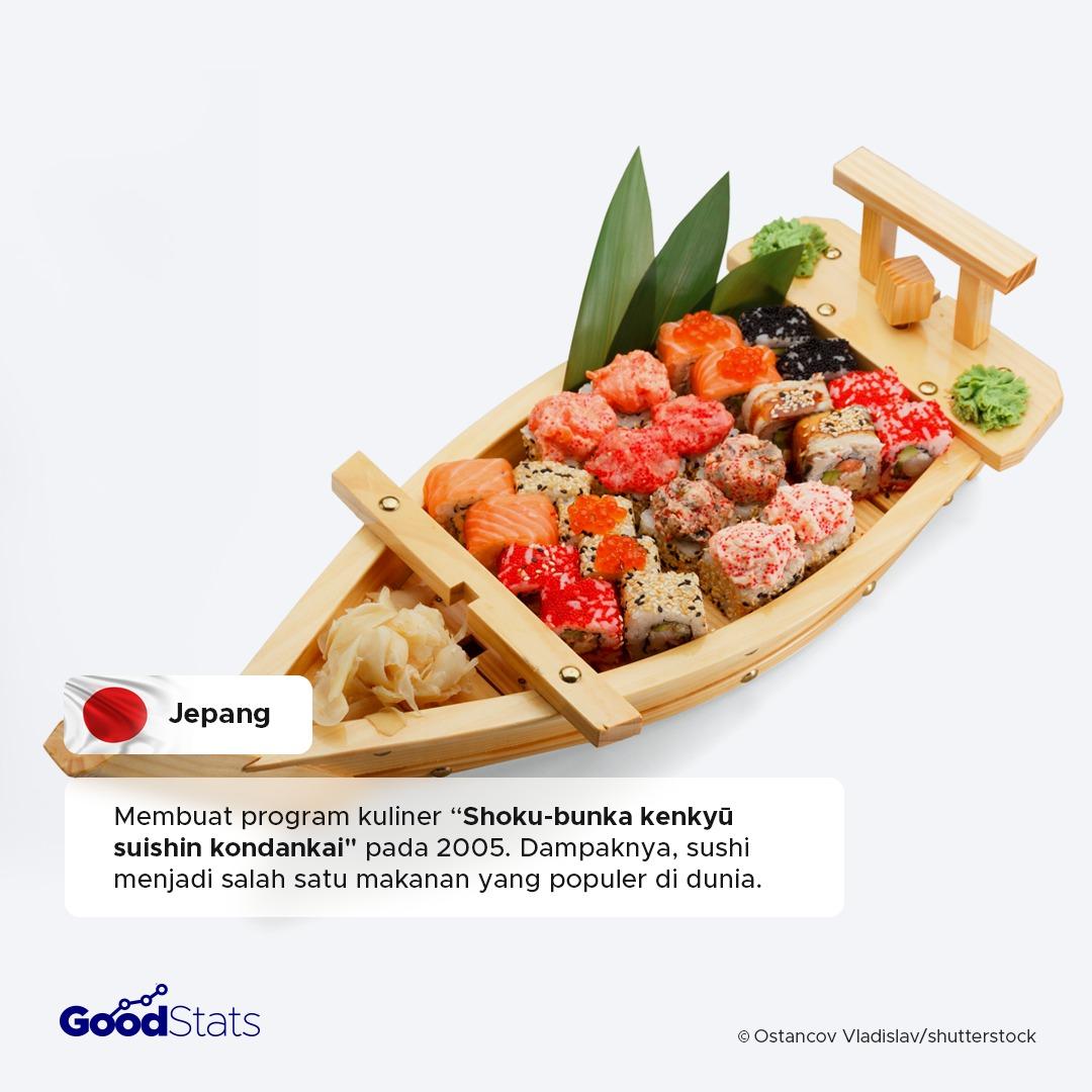 Gastrodiplomasi: Upaya Membangun Citra Bangsa Melalui Makanan