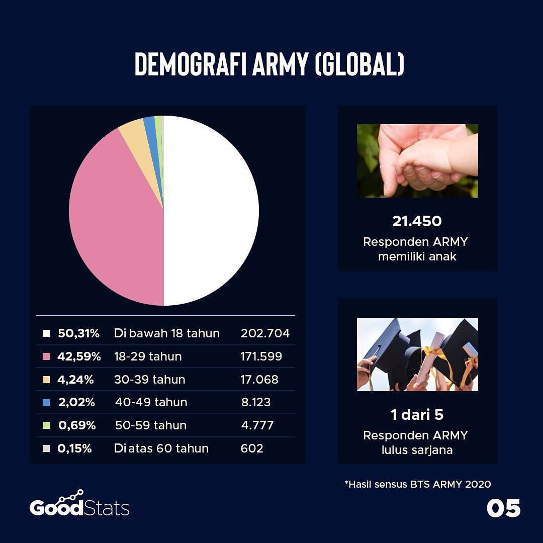 Indonesia Menjadi Negara dengan Basis Penggemar BTS Terbanyak di Dunia