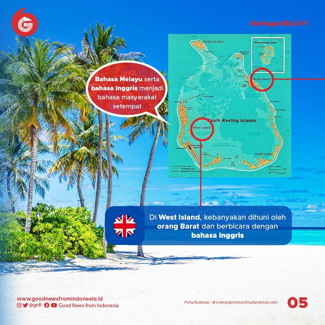 Kepulauan Cocos, Darah Daging Indonesia yang Terlewatkan