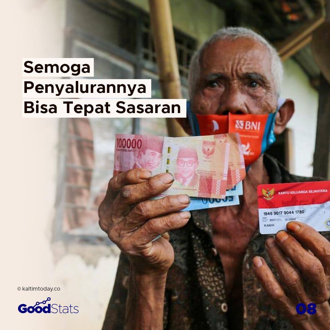Mengupas Isi Bantuan Sosial (Bansos) PPKM Level 3-4