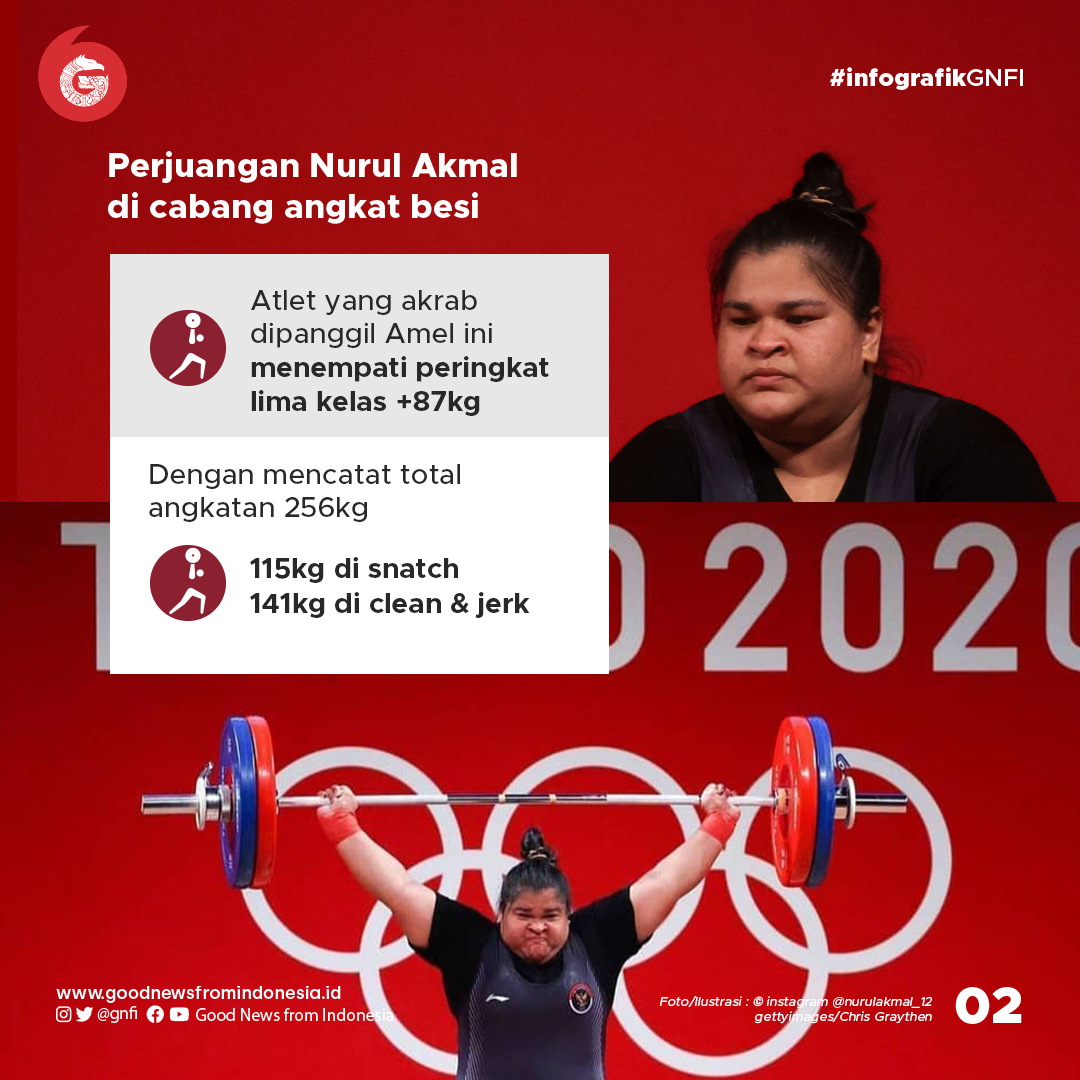 Nurul Akmal, Anak Petani Aceh yang Tembus Final Olimpiade Tokyo 2020