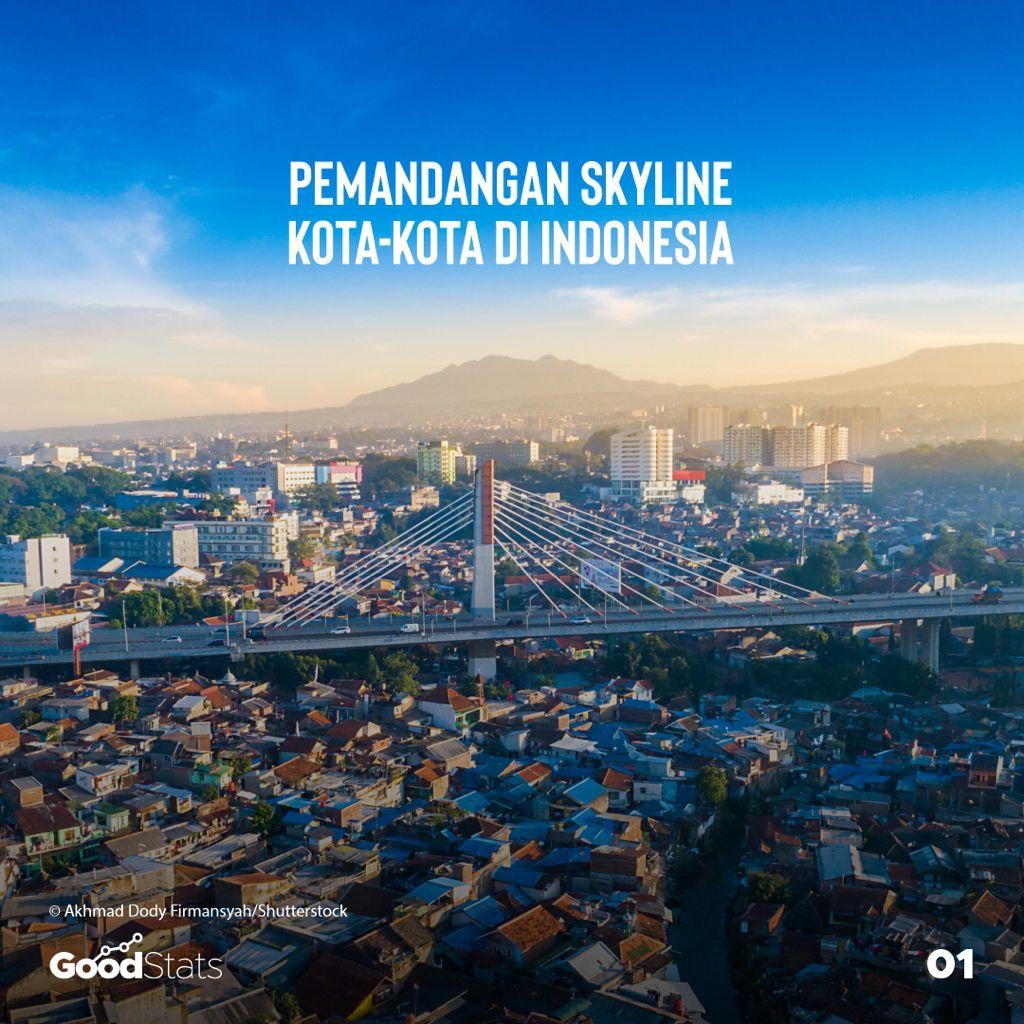 Pemandangan Skyline Kota-Kota di Indonesia