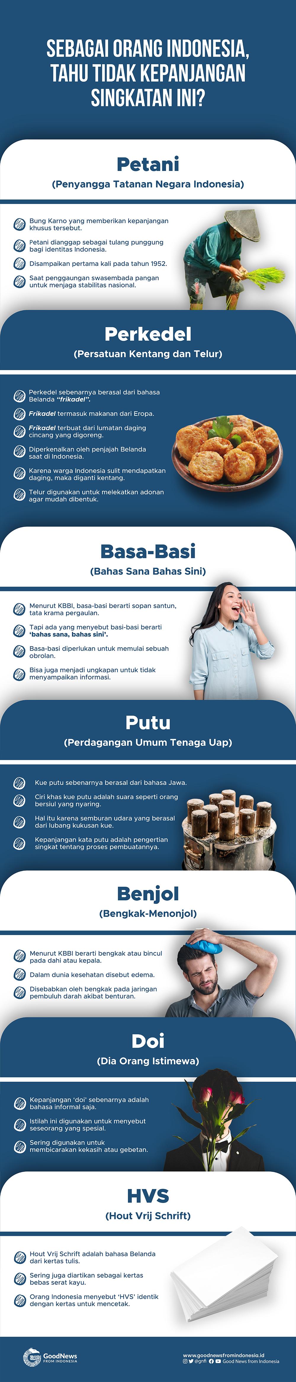 Istilah atau Singkatan yang Lazim di Indonesia