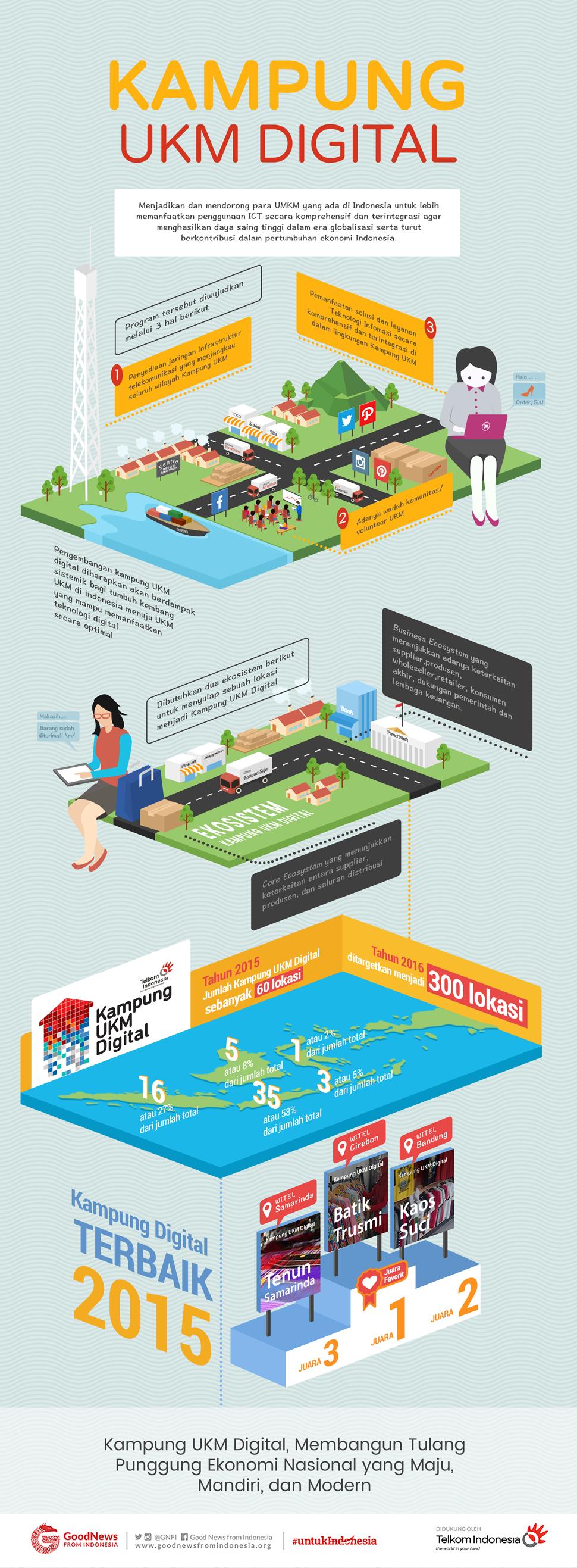 Membangun Indonesia dari Kampung, Caranya?