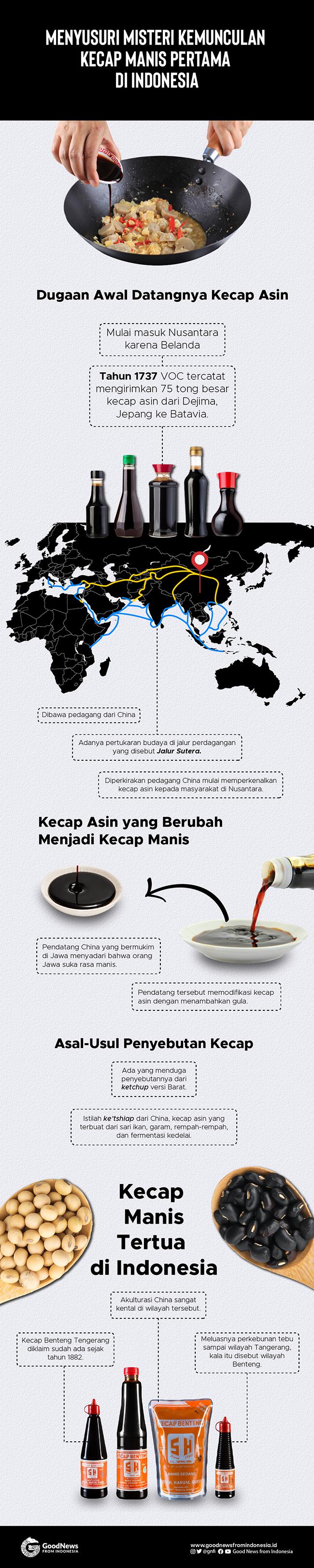 Menelisik Sejarah Kecap di Indonesia