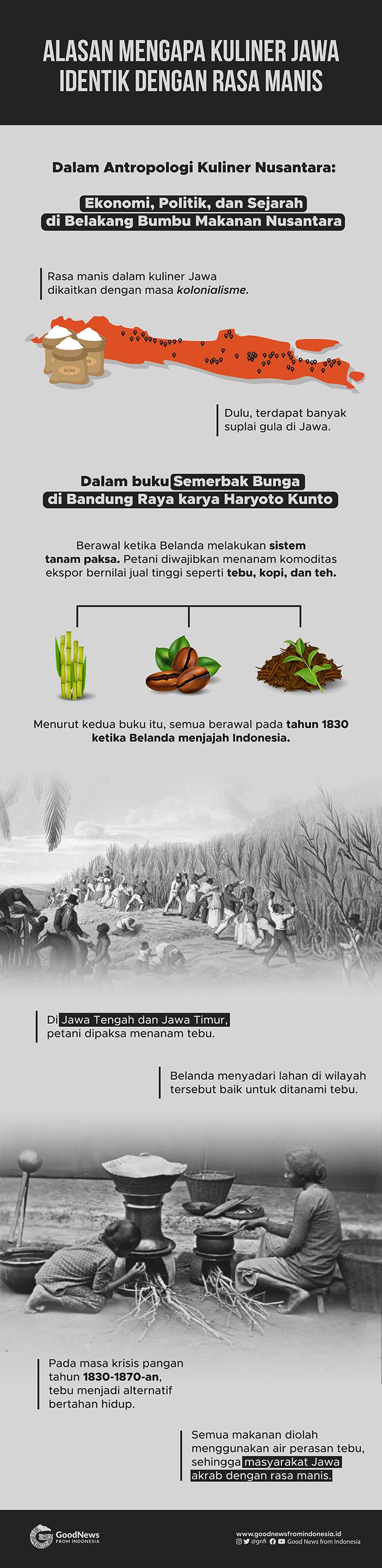 Mengapa Makanan Jawa Identik dengan Rasa Manis?